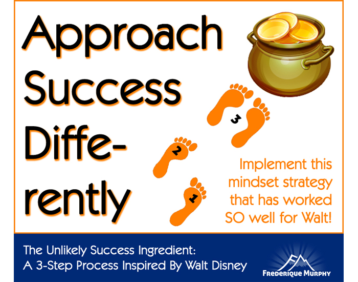 The Unlikely Success Ingredient: A 3-Step Process Inspired By Walt Disney